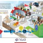 infografia_gestionLocalSeguridad